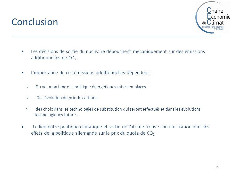 Conclusion 29 Les décisions de sortie du nucléaire débouchent mécaniquement sur des émissions additionnelles de CO 2. Limportance de ces émissions add