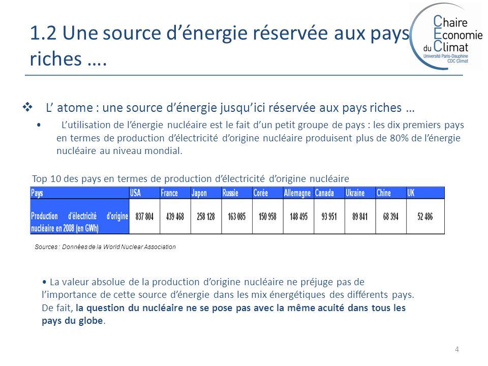 1.2 Une source dénergie réservée aux pays riches ….
