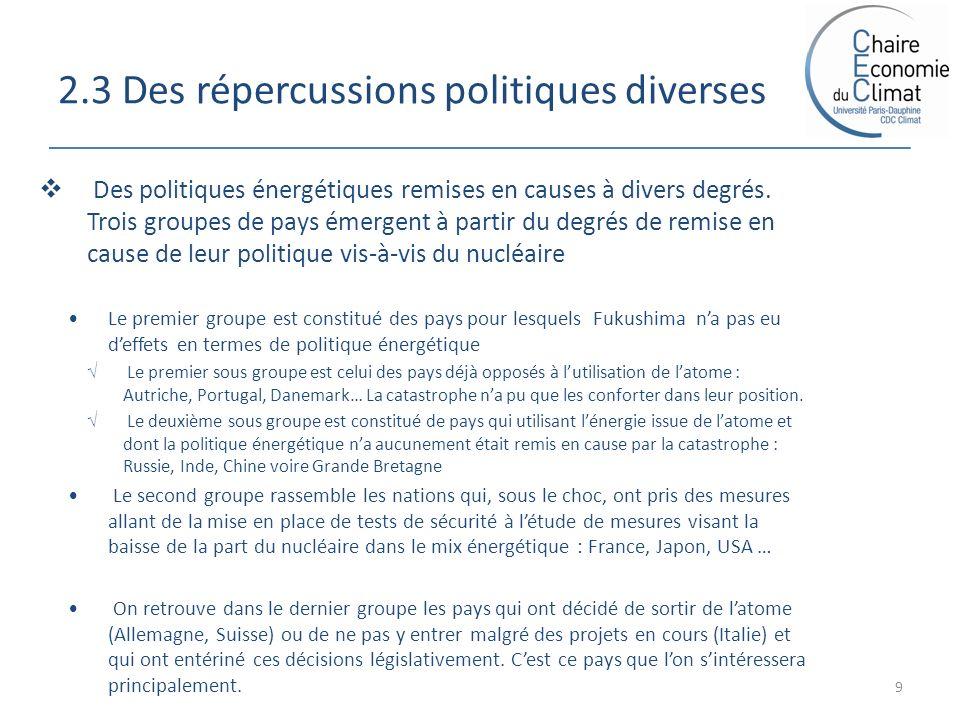 2.3 Des répercussions politiques diverses 9 Des politiques énergétiques remises en causes à divers degrés. Trois groupes de pays émergent à partir du
