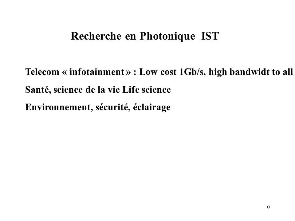 7 Un projet « MicrowavePhotonics » dans le PCRD6 Place : Intégration de la recherche européenne - priorité thématique IST.