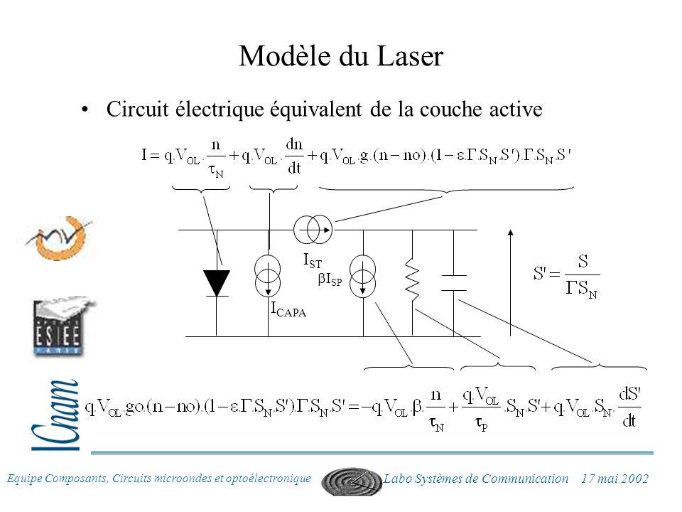 Equipe Composants, Circuits microondes et optoélectronique Labo Systèmes de Communication 17 mai 2002 Modèle du Laser Circuit électrique équivalent de