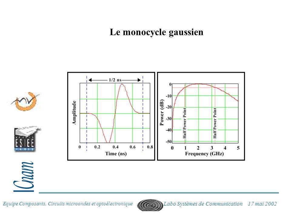 Equipe Composants, Circuits microondes et optoélectronique Labo Systèmes de Communication 17 mai 2002 Le monocycle gaussien