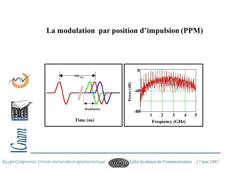 Equipe Composants, Circuits microondes et optoélectronique Labo Systèmes de Communication 17 mai 2002 La modulation par position dimpulsion (PPM)