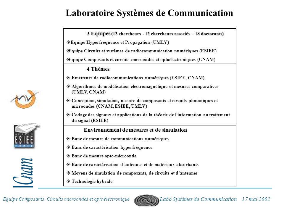 Equipe Composants, Circuits microondes et optoélectronique Labo Systèmes de Communication 17 mai 2002 Laboratoire Systèmes de Communication 3 Equipes