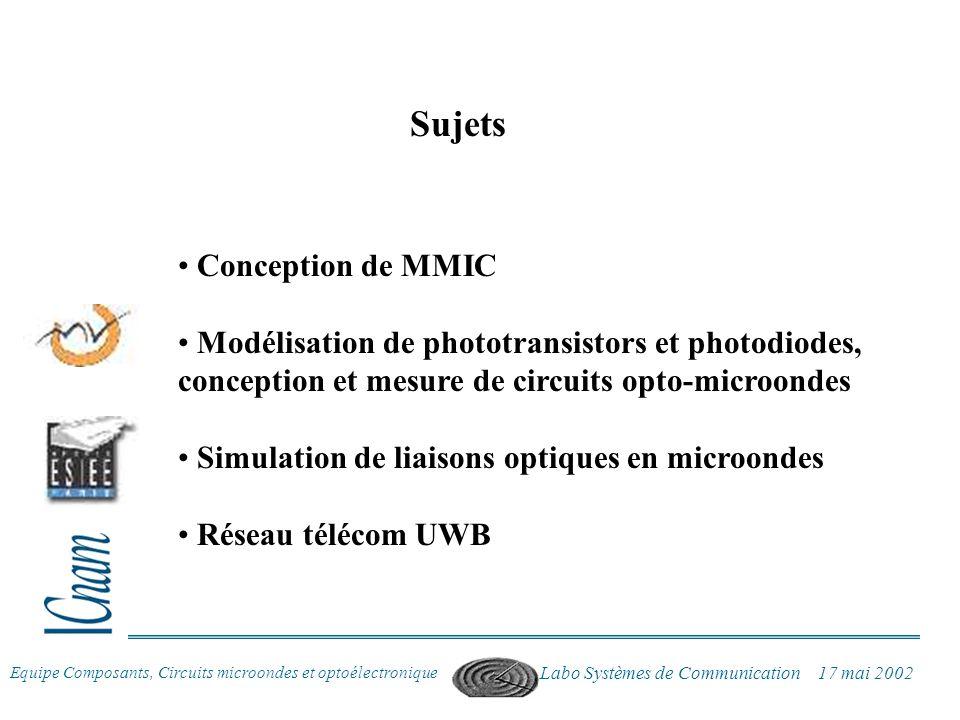 Equipe Composants, Circuits microondes et optoélectronique Labo Systèmes de Communication 17 mai 2002 Sujets Conception de MMIC Modélisation de photot