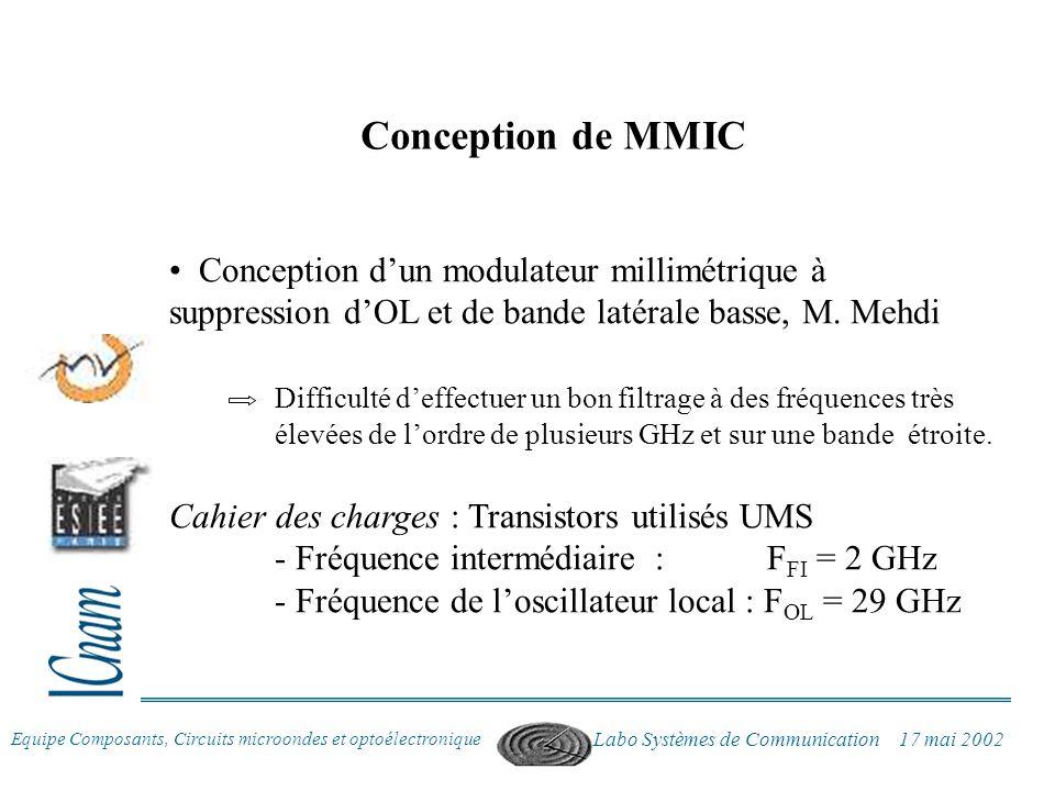 Equipe Composants, Circuits microondes et optoélectronique Labo Systèmes de Communication 17 mai 2002 Conception de MMIC Conception dun modulateur mil