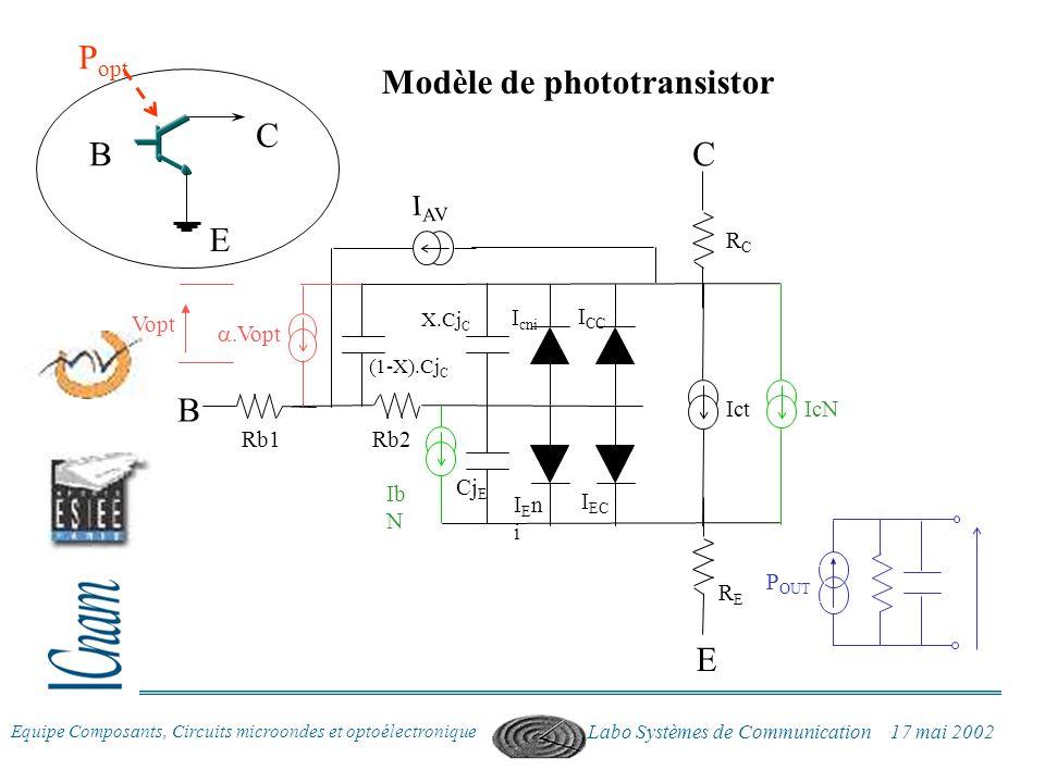 Equipe Composants, Circuits microondes et optoélectronique Labo Systèmes de Communication 17 mai 2002 Modèle de phototransistor E C B P opt P OUT E Ic