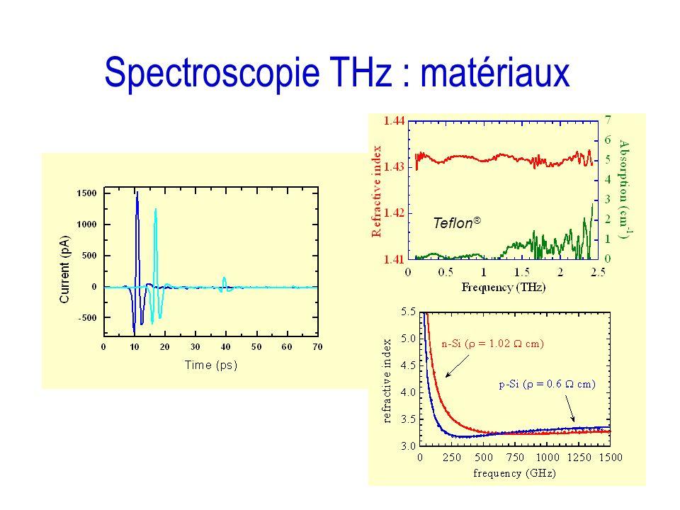 Spectroscopie THz : matériaux Teflon ®