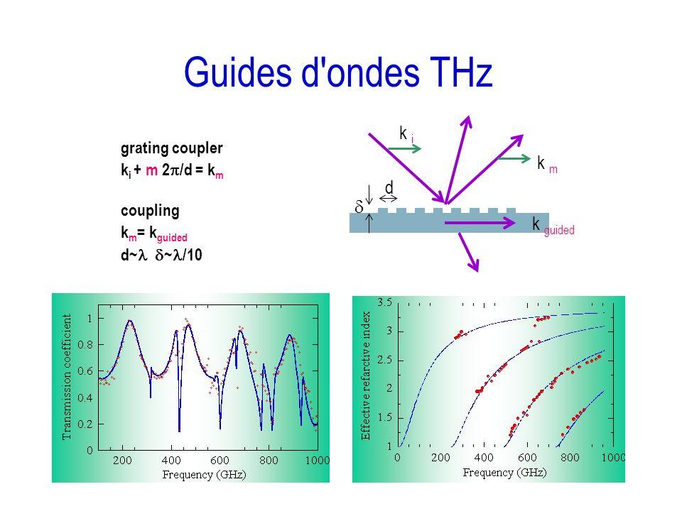 Guides d'ondes THz grating coupler k i + m 2 /d = k m coupling k m = k guided d~ ~ /10 k m k i k guided d
