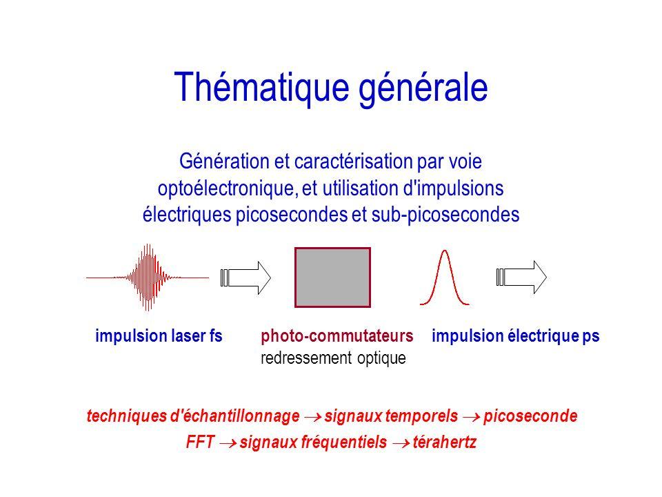 Thématique générale Génération et caractérisation par voie optoélectronique, et utilisation d'impulsions électriques picosecondes et sub-picosecondes