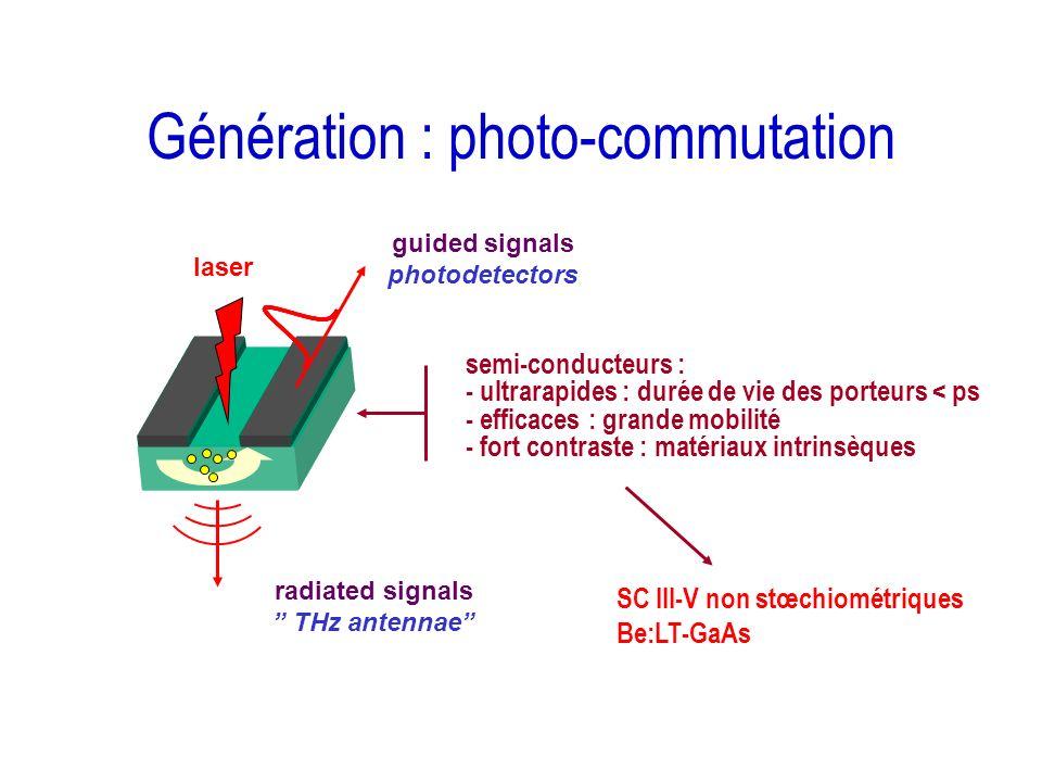 Génération : photo-commutation semi-conducteurs : - ultrarapides : durée de vie des porteurs < ps - efficaces : grande mobilité - fort contraste : mat