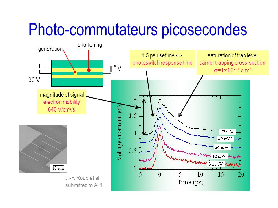 Photo-commutateurs picosecondes V 30 V generation shortening 1.5 ps risetime photoswitch response time saturation of trap level carrier trapping cross