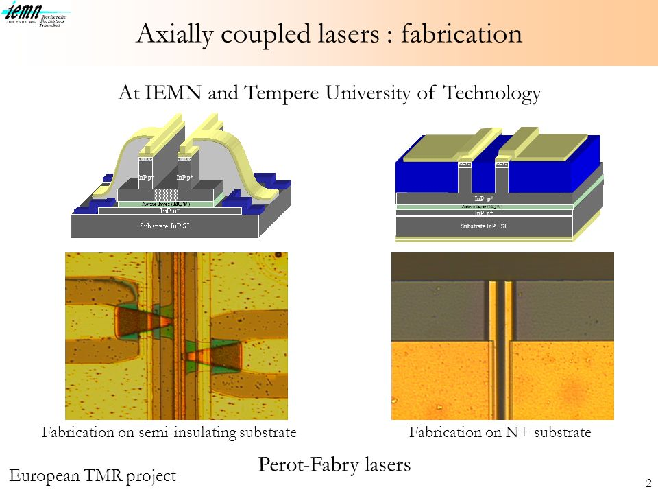 3 f = 11,4 GHz Axially coupled lasers: microwave experiments optical generation of a microwave signal (beating of the optical modes in a photodetector) tuning of the frequency with bias currents observed on the frequency response