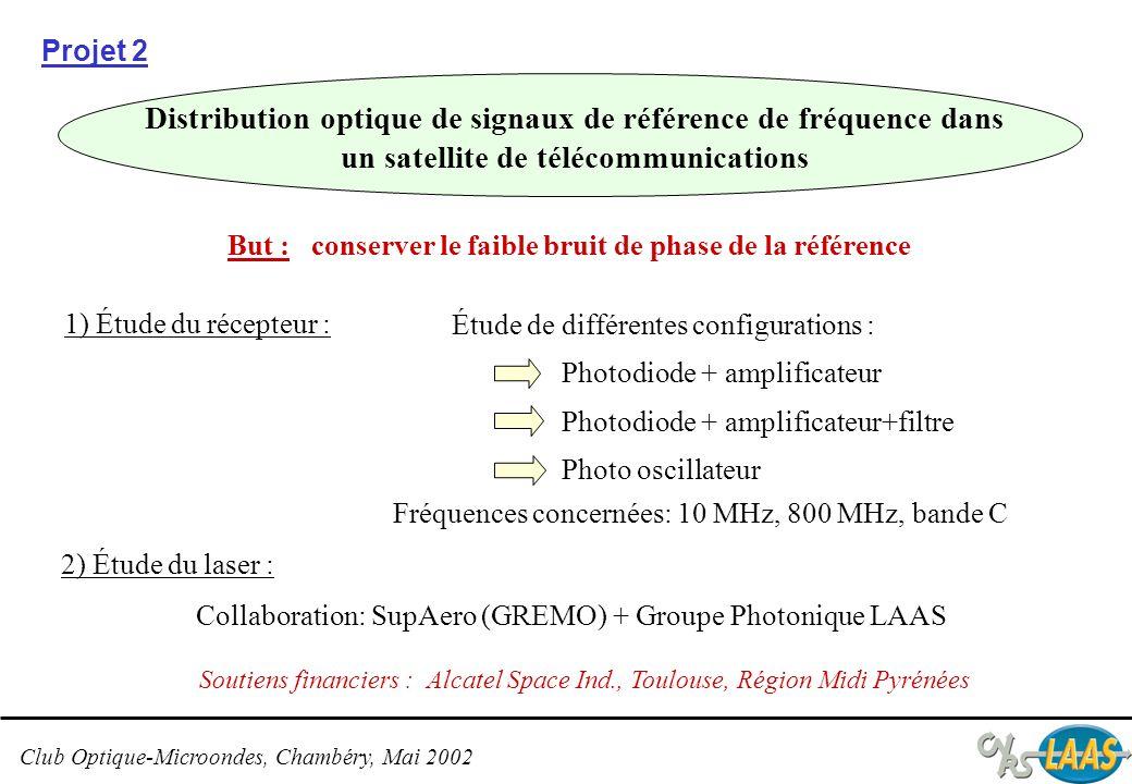 Club Optique-Microondes, Chambéry, Mai 2002 Projet 2 Distribution optique de signaux de référence de fréquence dans un satellite de télécommunications But : conserver le faible bruit de phase de la référence 1) Étude du récepteur : Étude de différentes configurations : Photodiode + amplificateur Photodiode + amplificateur+filtre Photo oscillateur 2) Étude du laser : Fréquences concernées: 10 MHz, 800 MHz, bande C Collaboration: SupAero (GREMO) + Groupe Photonique LAAS Soutiens financiers : Alcatel Space Ind., Toulouse, Région Midi Pyrénées