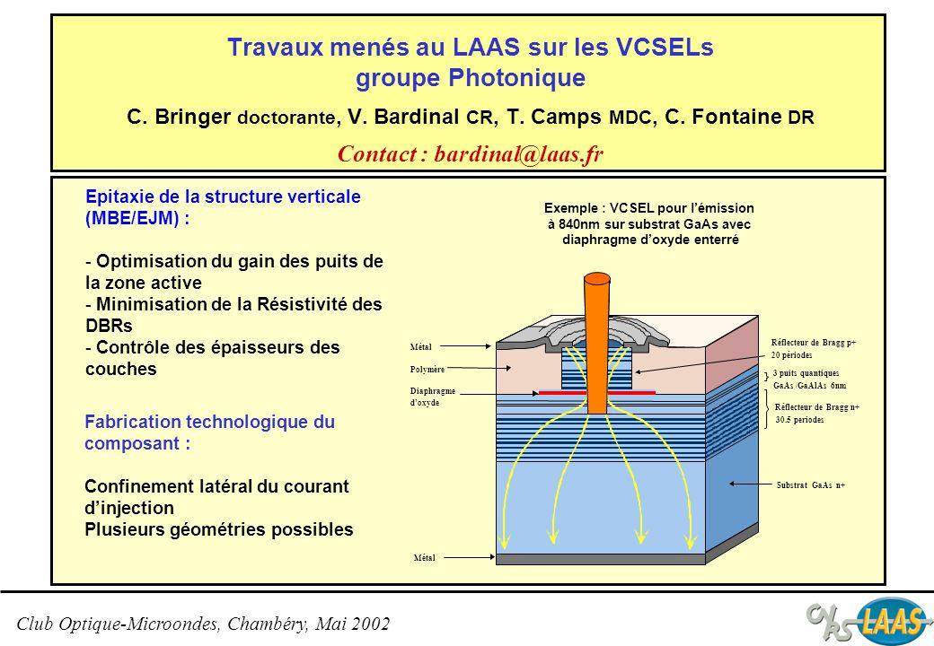 Club Optique-Microondes, Chambéry, Mai 2002 -Faibles seuils 02 0.0 0.2 0.4 0.6 I seuil = 250µA Puissance optique (mW) Courant (mA) 4µm-continu -Monomode transverse 837.0837.5 0.0 0.5 1.0 1.5 2.0 2.5 3.0 Intensité (u.a.) Longueur d onde (nm) Résultats obtenus sur les VCSELs AlOx : courant de seuil et comportement spectral Faible taille de zones démission : Vue de dessus