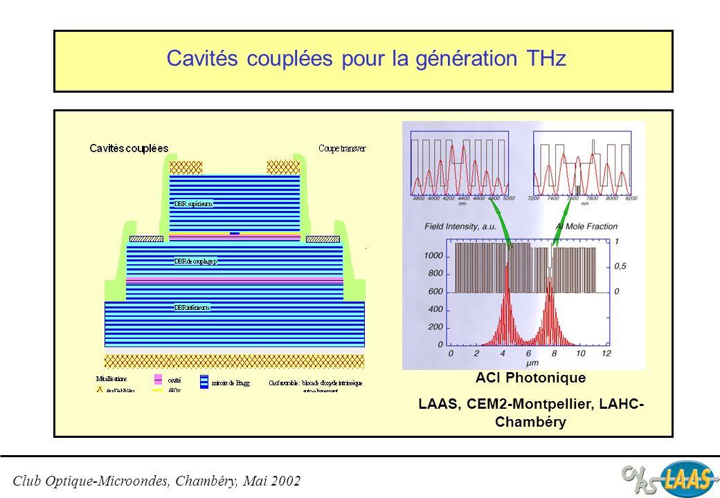 Club Optique-Microondes, Chambéry, Mai 2002 Cavités couplées pour la génération THz ACI Photonique LAAS, CEM2-Montpellier, LAHC- Chambéry