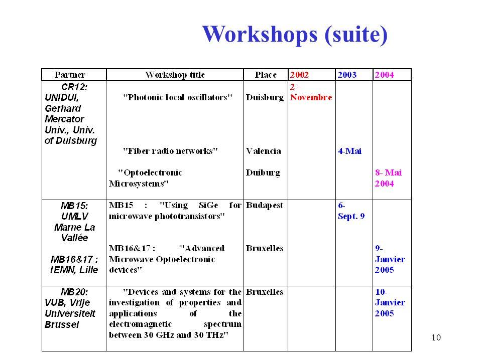 10 Workshops (suite)