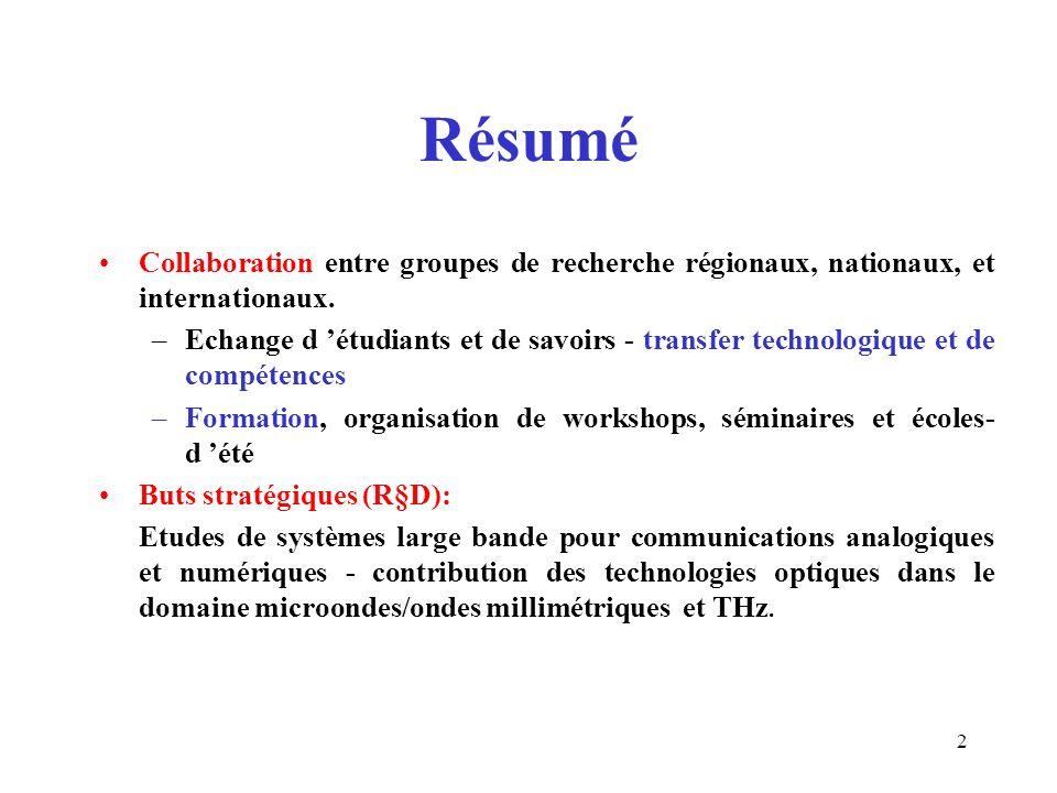 2 Résumé Collaboration entre groupes de recherche régionaux, nationaux, et internationaux.