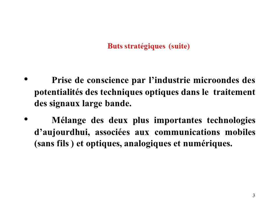 3 Prise de conscience par lindustrie microondes des potentialités des techniques optiques dans le traitement des signaux large bande.