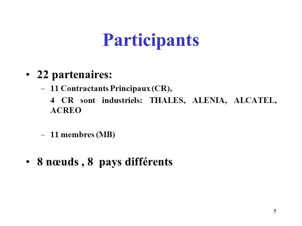 5 Participants 22 partenaires: –11 Contractants Principaux (CR), 4 CR sont industriels: THALES, ALENIA, ALCATEL, ACREO –11 membres (MB) 8 nœuds, 8 pays différents