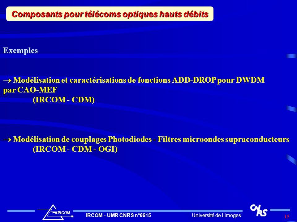 Université de LimogesIRCOM - UMR CNRS n°6615 IRCOM 15 Exemples Modélisation et caractérisations de fonctions ADD-DROP pour DWDM par CAO-MEF (IRCOM - C