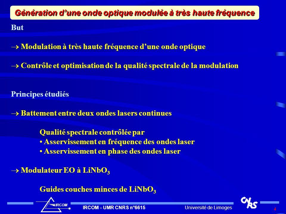 Université de LimogesIRCOM - UMR CNRS n°6615 IRCOM 5 Exemples PROJET RNRT OPTIMM (FT-R&D, OPTO+, LAR, LPL, IEMN, CEA-LETI, IRCOM) Laser Er:Yb bifréquence accordable en fréquence asservi en phase 0-3 GHz Version µlaser à 55 GHz (en cours) - Techno CEA-LETI Contrôle et optimisation de la qualité spectrale de la modulation (IRCOM- OGI Optique Guidée et Intégrée) Génération dune onde optique modulée à très haute fréquence Microlaser (face dentrée) 1.5 mm 3 mm