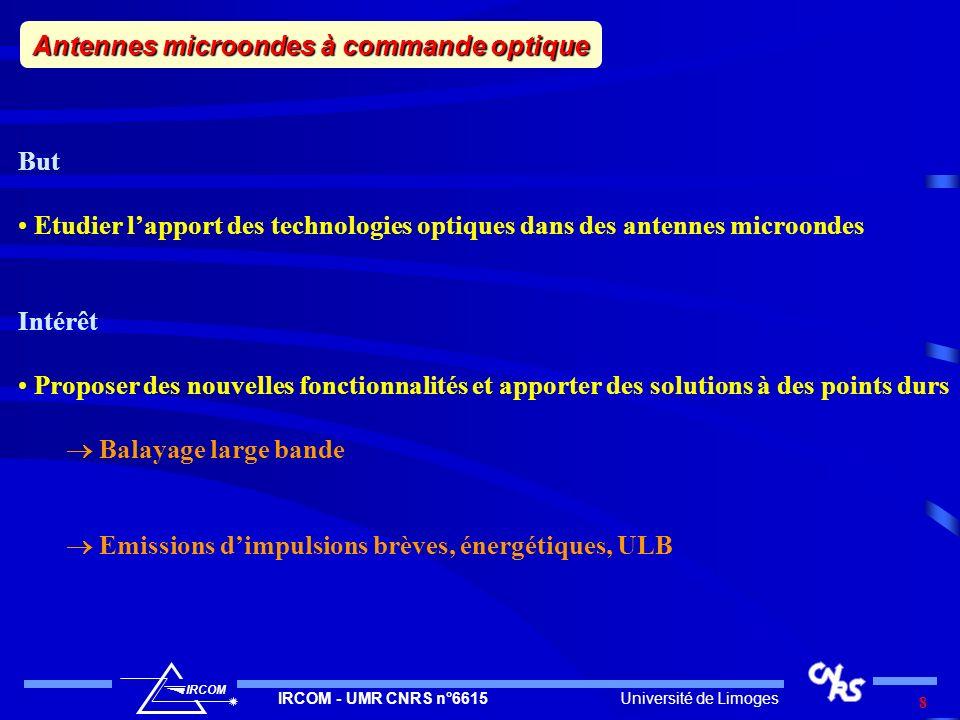 Université de LimogesIRCOM - UMR CNRS n°6615 IRCOM 9 Antennes microondes à commande optique Exemples Développement dune antenne microonde à balayage large bande (IRCOM OGI - Optique non-linéaire- Diffraction EM - CREAPE) Dépointé continu par commande optique Dépointé constant démontré sur 1.6 -3.5 GHz Montée à 40 GHz en cours