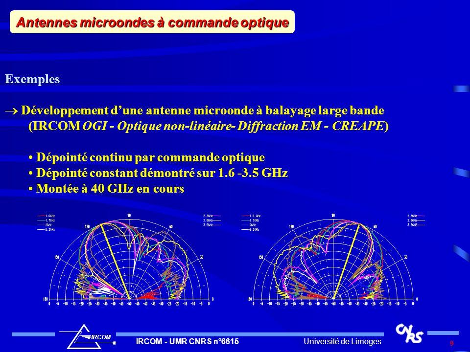 Université de LimogesIRCOM - UMR CNRS n°6615 IRCOM 9 Antennes microondes à commande optique Exemples Développement dune antenne microonde à balayage l