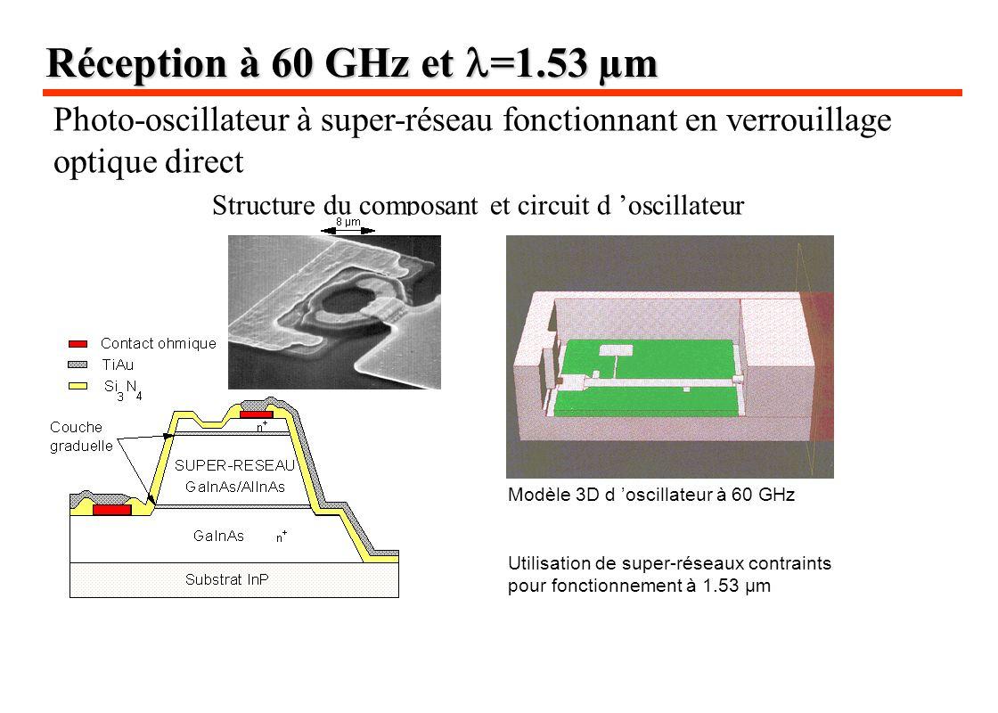 Photo-oscillateur à super-réseau fonctionnant en verrouillage optique direct Structure du composant et circuit d oscillateur Modèle 3D d oscillateur à