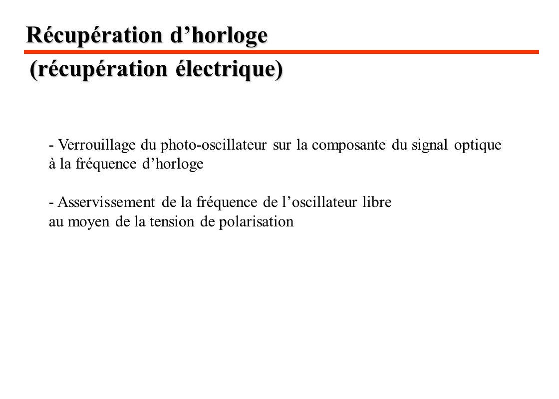 Récupération dhorloge - Verrouillage du photo-oscillateur sur la composante du signal optique à la fréquence dhorloge - Asservissement de la fréquence