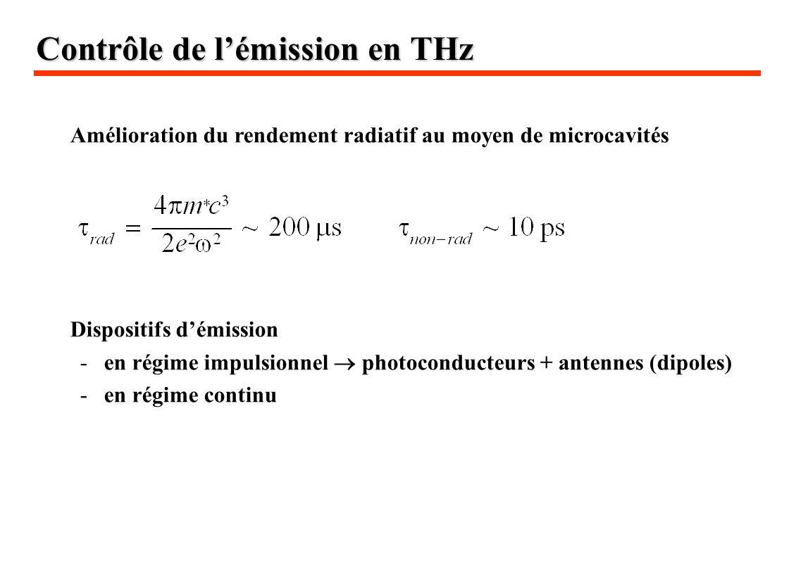 Contrôle de lémission en THz Amélioration du rendement radiatif au moyen de microcavités Dispositifs démission -en régime impulsionnel photoconducteur