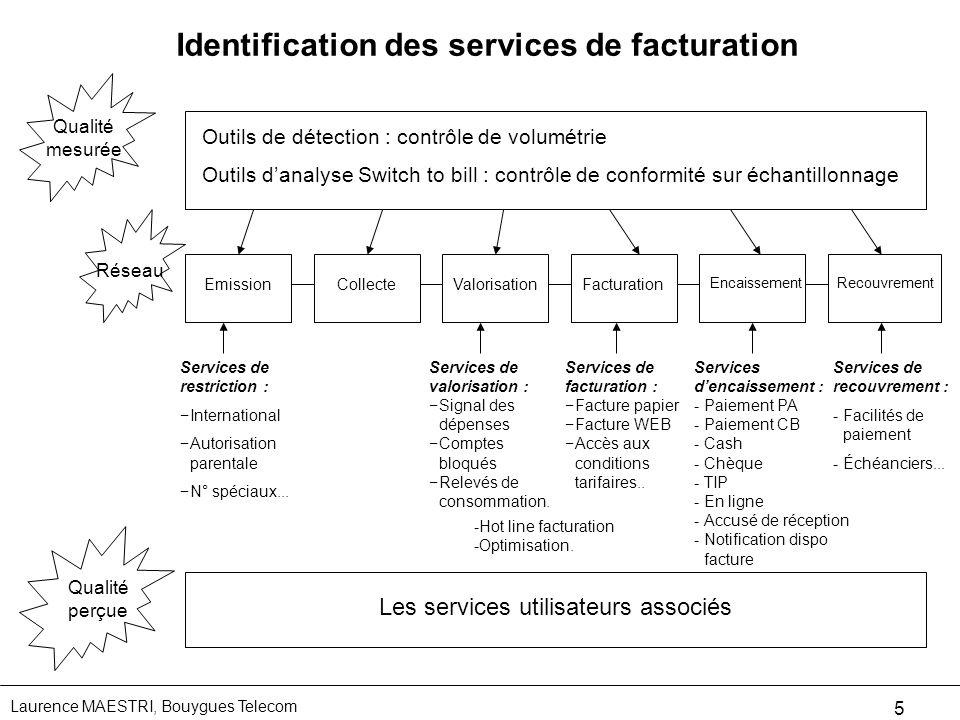 Laurence MAESTRI, Bouygues Telecom 5 Identification des services de facturation Outils de détection : contrôle de volumétrie Outils danalyse Switch to