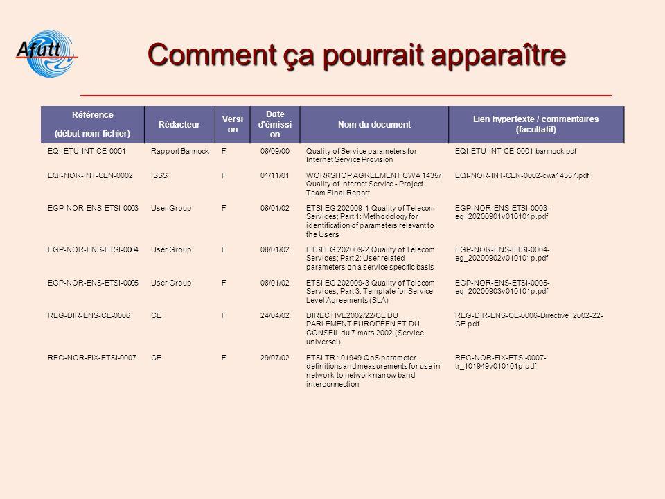 Référence Rédacteur Versi on Date d'émissi on Nom du document Lien hypertexte / commentaires (facultatif) (début nom fichier) EQI-ETU-INT-CE-0001Rappo