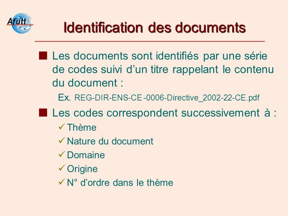 Identification des documents Les documents sont identifiés par une série de codes suivi dun titre rappelant le contenu du document : Ex. REG-DIR-ENS-C