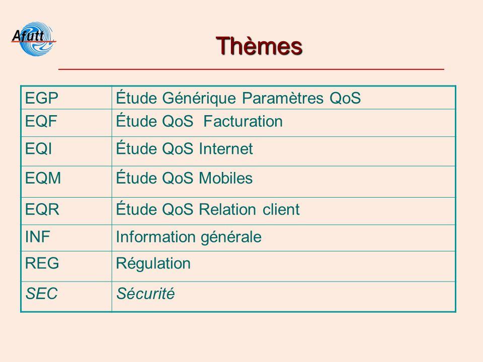Thèmes EGPÉtude Générique Paramètres QoS EQFÉtude QoS Facturation EQIÉtude QoS Internet EQMÉtude QoS Mobiles EQRÉtude QoS Relation client INFInformati
