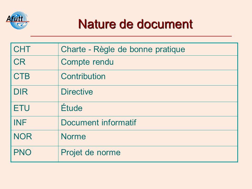 Nature de document CHTCharte - Règle de bonne pratique CRCompte rendu CTBContribution DIRDirective ETUÉtude INFDocument informatif NORNorme PNOProjet de norme