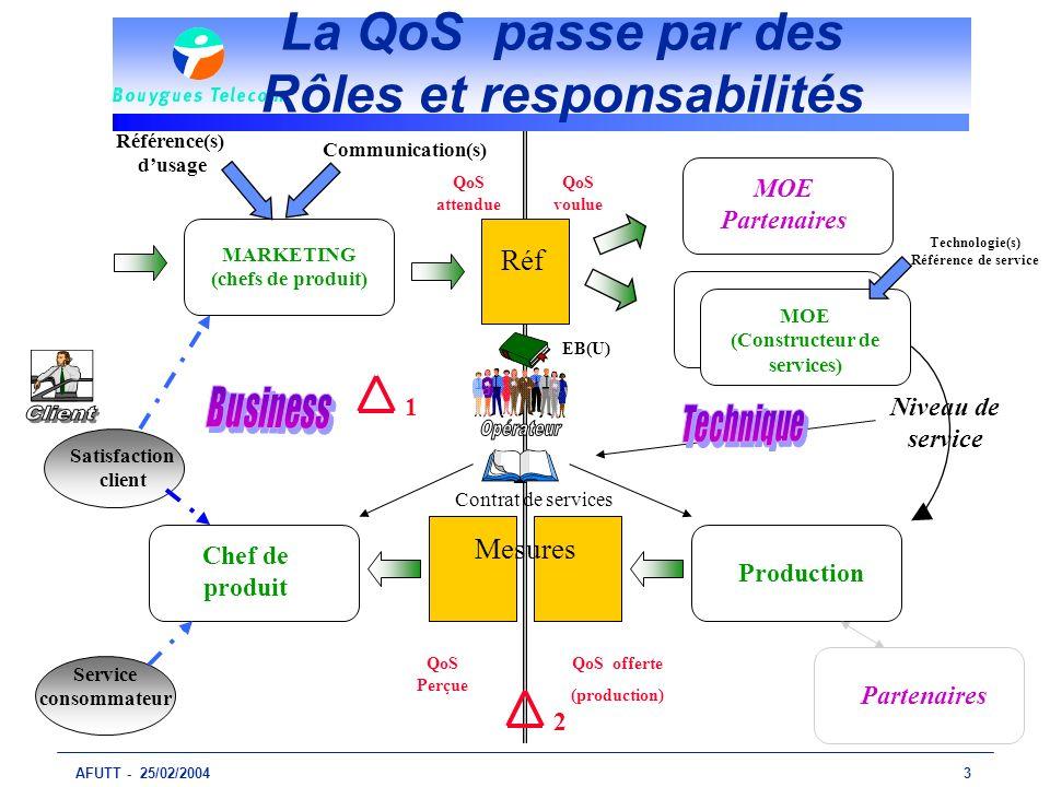 AFUTT - 25/02/20043 La QoS passe par des Rôles et responsabilités Réf EB(U) QoS offerte (production) QoS Perçue QoS voulue QoS attendue 2 1 Production