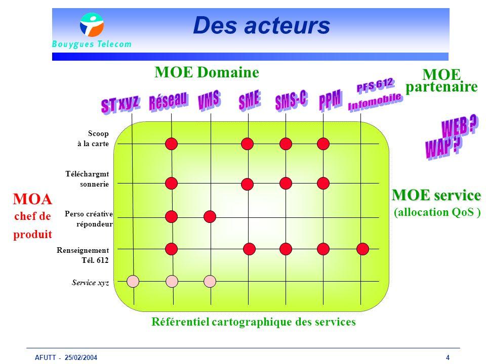 AFUTT - 25/02/20044 Scoop à la carte Téléchargmt sonnerie Renseignement Tél. 612 MOE Domaine MOA chef de produit MOE service (allocation QoS ) Référen