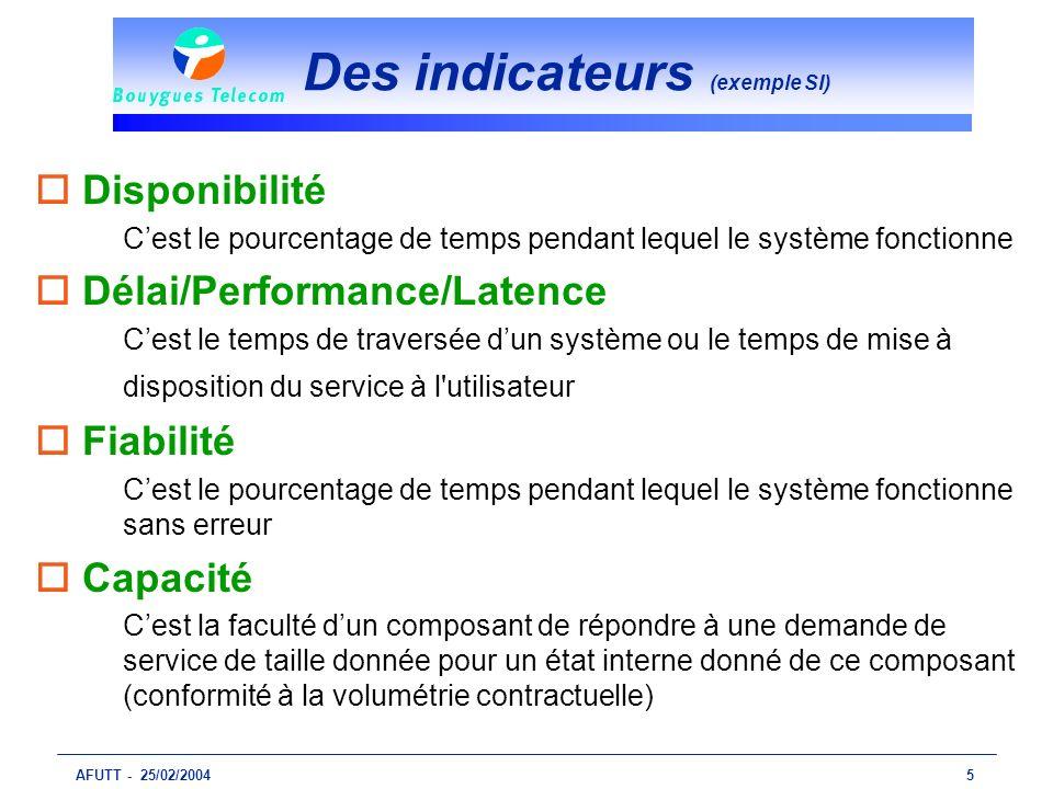 AFUTT - 25/02/20045 o Disponibilité Cest le pourcentage de temps pendant lequel le système fonctionne o Délai/Performance/Latence Cest le temps de tra