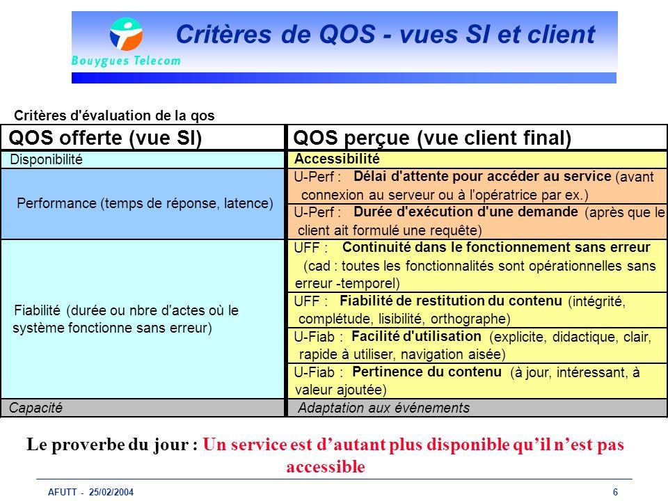 AFUTT - 25/02/20046 Critères de QOS - vues SI et client Critères d'évaluation de la qos QOS offerte (vue SI)QOS perçue (vue client final) Disponibilit