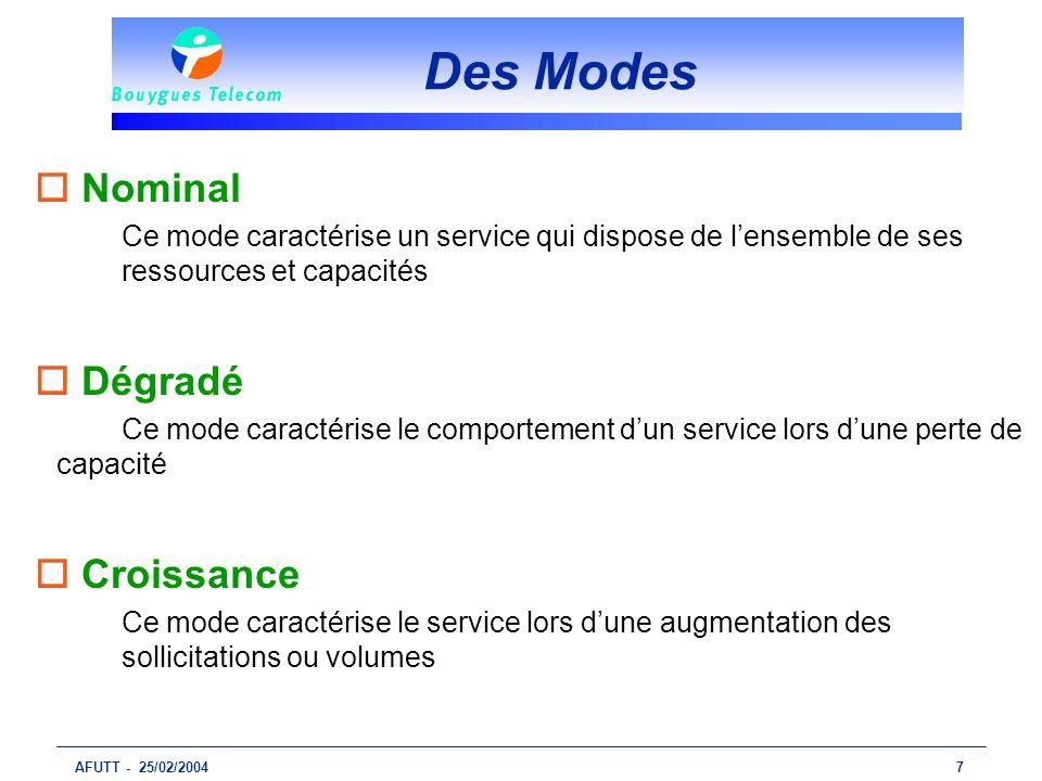 AFUTT - 25/02/20047 o Nominal Ce mode caractérise un service qui dispose de lensemble de ses ressources et capacités o Dégradé Ce mode caractérise le