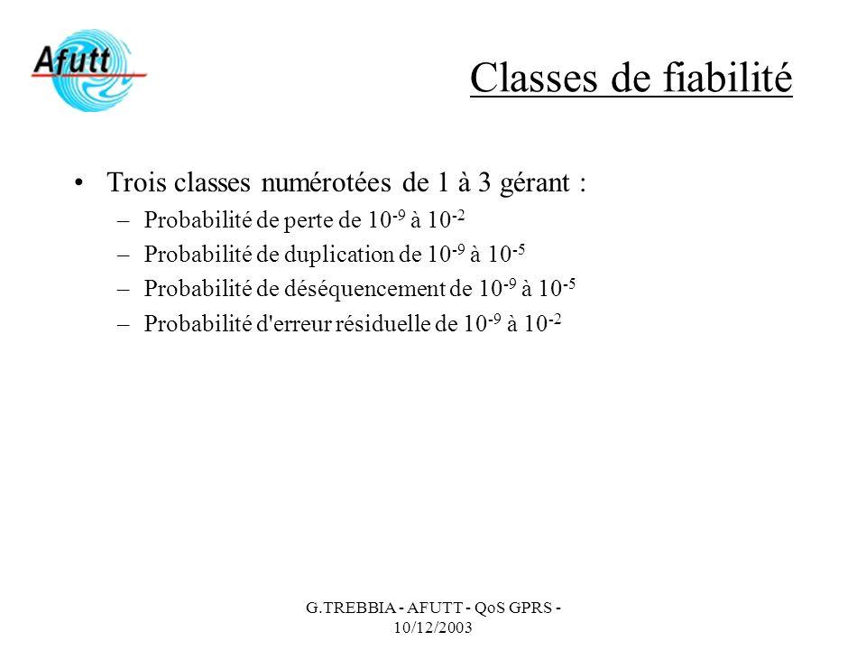 G.TREBBIA - AFUTT - QoS GPRS - 10/12/2003 Classes de fiabilité Trois classes numérotées de 1 à 3 gérant : –Probabilité de perte de 10 -9 à 10 -2 –Prob