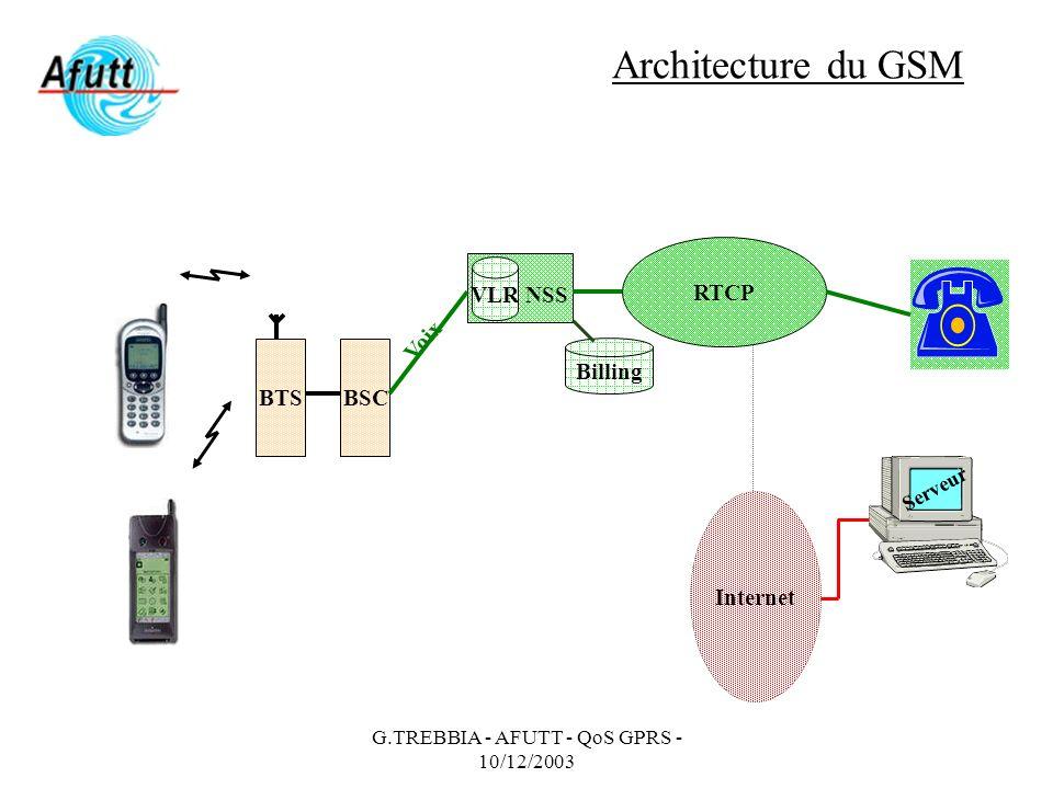 G.TREBBIA - AFUTT - QoS GPRS - 10/12/2003 Commutation de circuits Dans la commutation de circuits, lorsquun abonné désire établir une communication, il demande que lui soit affectée une ressource : –1 IT sur linterface Air, associé à un circuit dans le MSC, dans le cas du GSM pour chaque sens de transmission –1 circuit de bout en bout, dans chaque sens de transmission, dans le cas dun appel sur le réseau fixe.