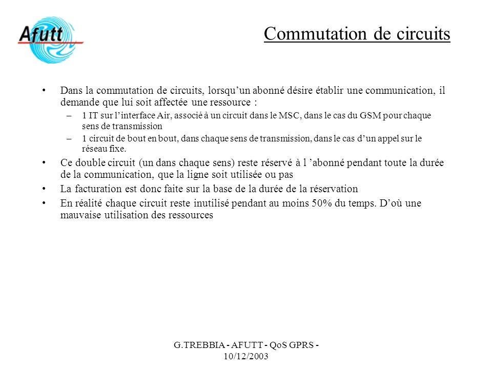 G.TREBBIA - AFUTT - QoS GPRS - 10/12/2003 Commutation de Paquets La transmission par paquets est basée sur trois principes : –Les impulsions issues du codage sont regroupées en paquets –Les paquets sont envoyés « en rafale » –Entre deux envois, les ressources du réseau sont libérées et mises à la disposition dautres utilisateurs éventuels L abonné est donc relié en permanence au réseau mais des ressources ne lui sont affectées quau moment de lenvoi d une rafale La transmission par paquets permet donc une optimisation des ressources du réseau Un des inconvénients de la transmission par paquets est que ceux-ci empruntant des chemins différents, ont des délais de transmission inégaux.