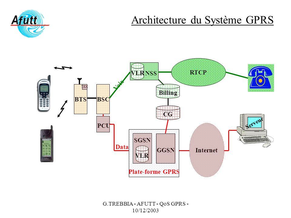 G.TREBBIA - AFUTT - QoS GPRS - 10/12/2003 Architecture du Système GPRS BTSBSC RTCP Serveur Voix PCU Plate-forme GPRS GGSN SGSN Data Internet VLR NSS V