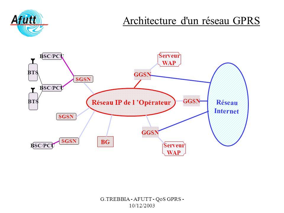 G.TREBBIA - AFUTT - QoS GPRS - 10/12/2003 Architecture d'un réseau GPRS Réseau IP de l Opérateur Réseau Internet BG GGSN BSC/PCU BTS SGSN BSC/PCU SGSN