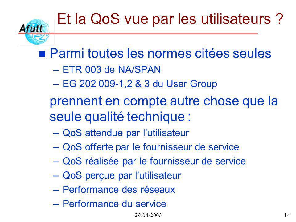 29/04/200314 Et la QoS vue par les utilisateurs ? n Parmi toutes les normes citées seules –ETR 003 de NA/SPAN –EG 202 009-1,2 & 3 du User Group prenne