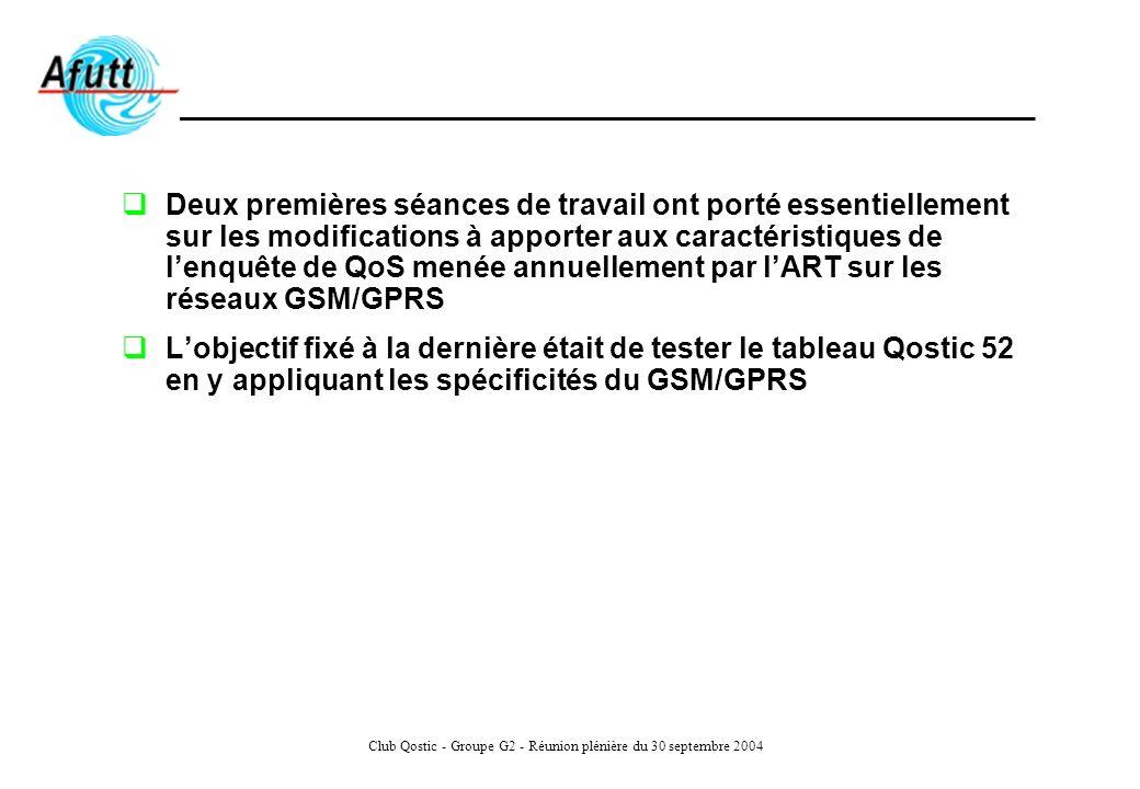 Club Qostic - Groupe G2 - Réunion plénière du 30 septembre 2004 Deux premières séances de travail ont porté essentiellement sur les modifications à ap