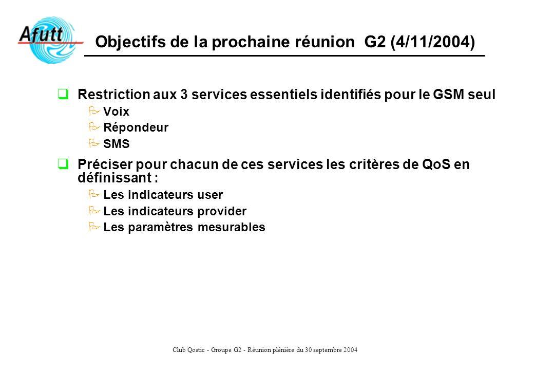 Club Qostic - Groupe G2 - Réunion plénière du 30 septembre 2004 Objectifs de la prochaine réunion G2 (4/11/2004) Restriction aux 3 services essentiels identifiés pour le GSM seul Voix Répondeur SMS Préciser pour chacun de ces services les critères de QoS en définissant : Les indicateurs user Les indicateurs provider Les paramètres mesurables