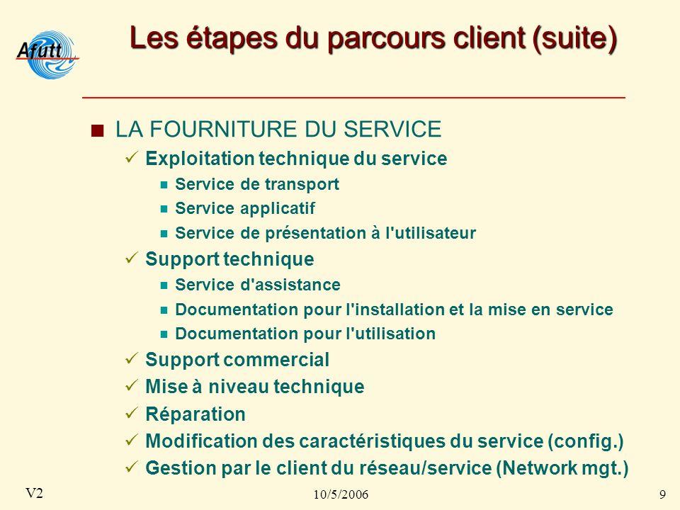 10/5/200610 V2 Les étapes du parcours client (suite) Traitement des réclamations Taxation / Facturation Résiliation